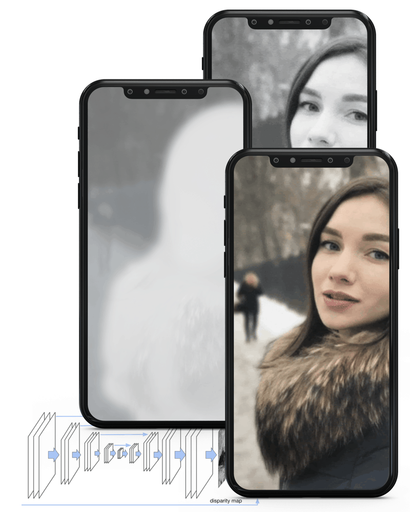 2D to 3D photo conversion